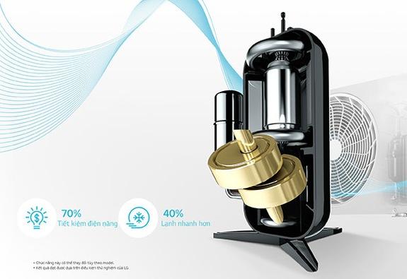 LG phổ cập công nghệ inverter đối với sản phẩm điều hòa