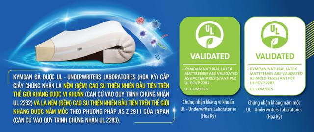 Kymdan là hãng nệm đạt chứng nhận kháng vi khuẩn và nấm mốc đầu tiên trên thế giới - Ảnh 1.