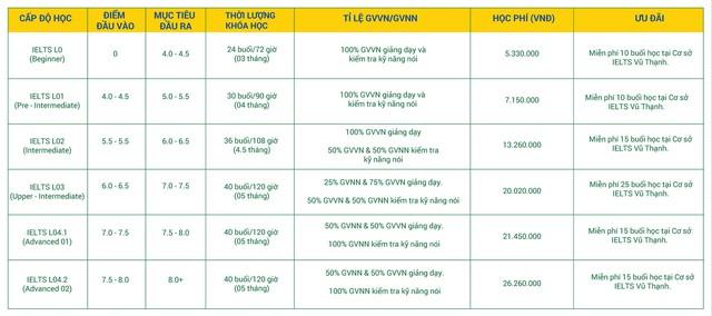 Khai trương trung tâm IELTS Excel – THPT Chuyên Ngoại Ngữ - Ảnh 1.
