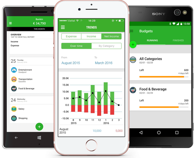 5 ứng dụng miễn phí giúp quản lý chi tiêu - Ảnh 3.